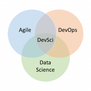 DevSci: Agile, DevOps, and Data Science