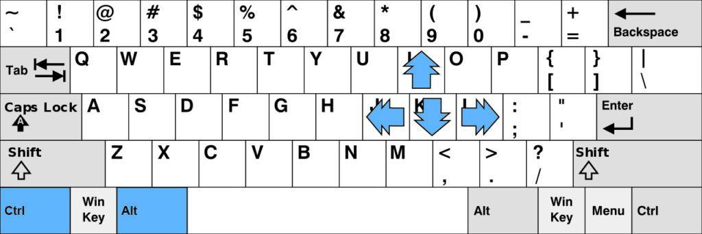 Block Navigation Keyboard Diagram