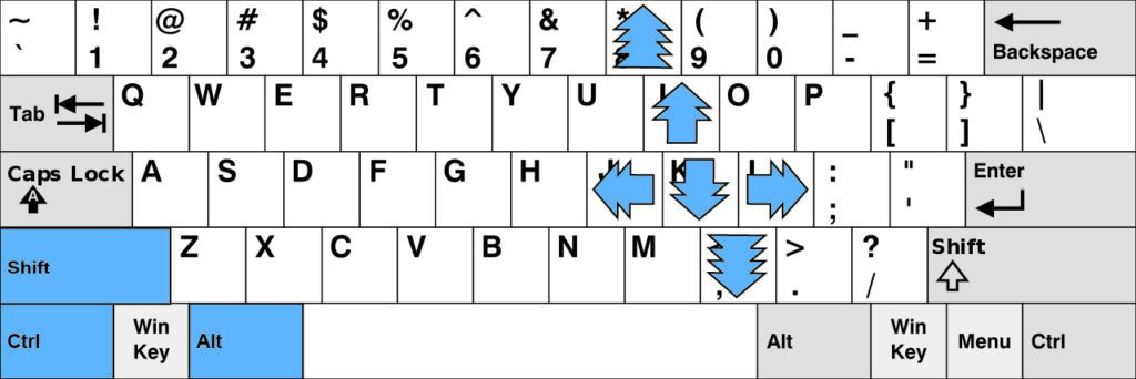 Extended Selection Keyboard Diagram